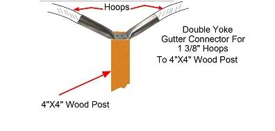 Double Wood Post To 1 3 8 Quot Hoop Adapter