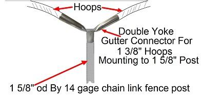 Double Metal 1 5 8 Quot Post To 1 3 8 Quot Hoop